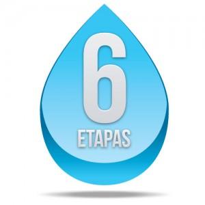 6 Etapas de Filtrado